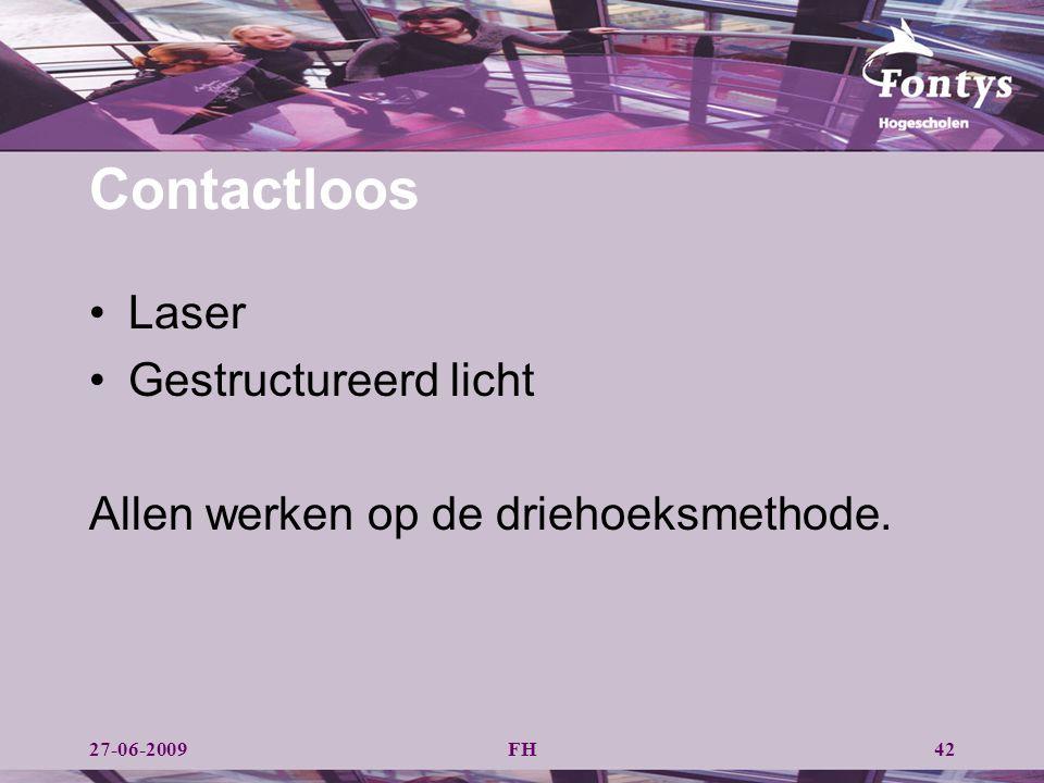 Contactloos Laser Gestructureerd licht