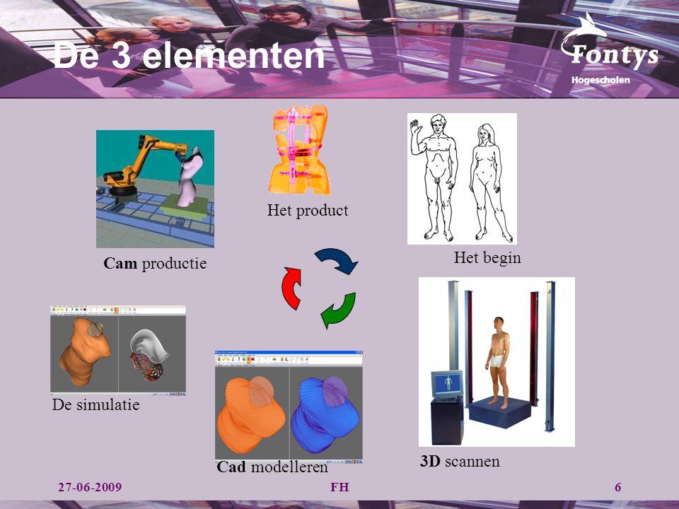 De 3 elementen Het product Het begin Cam productie De simulatie