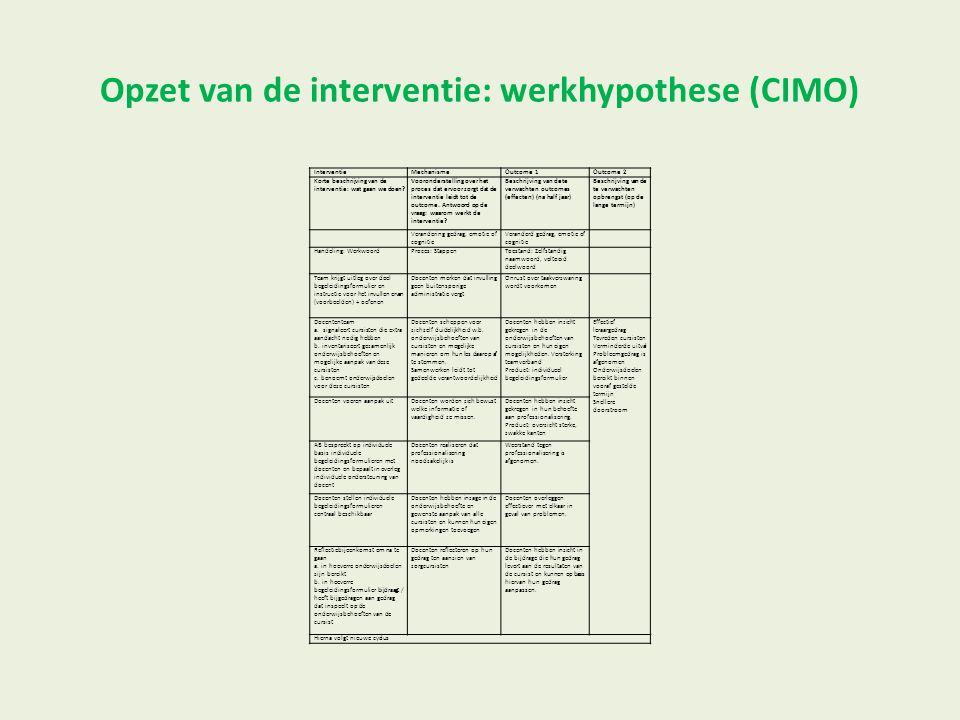 Opzet van de interventie: werkhypothese (CIMO)