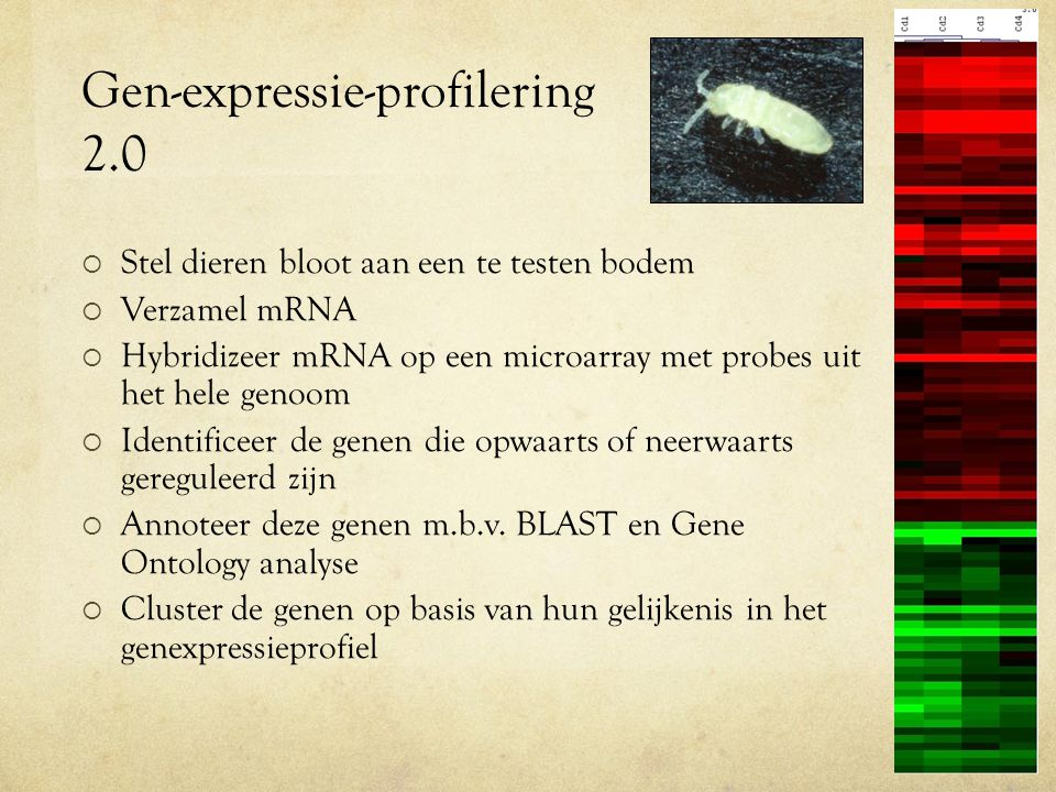 Gen-expressie-profilering 2.0
