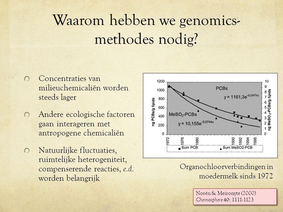 Waarom hebben we genomics-methodes nodig