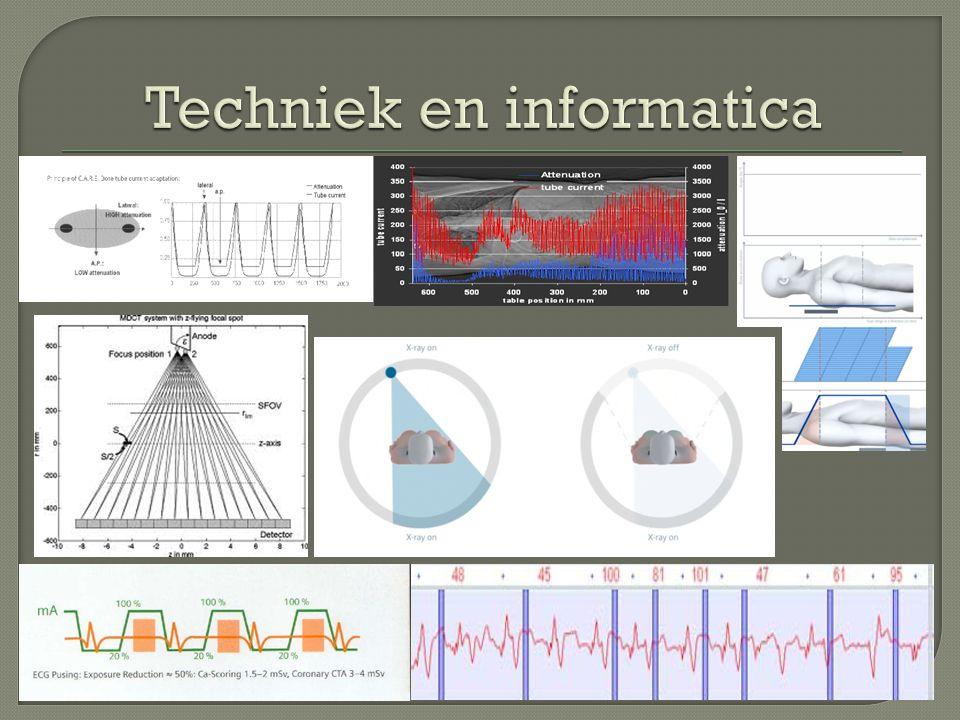 Techniek en informatica