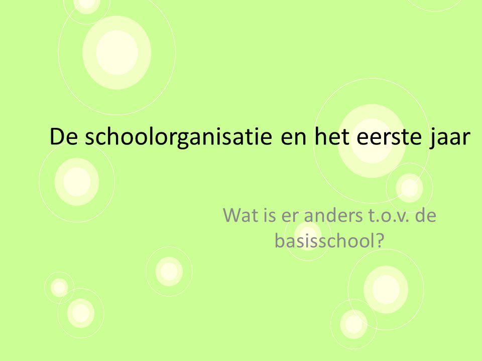 De schoolorganisatie en het eerste jaar