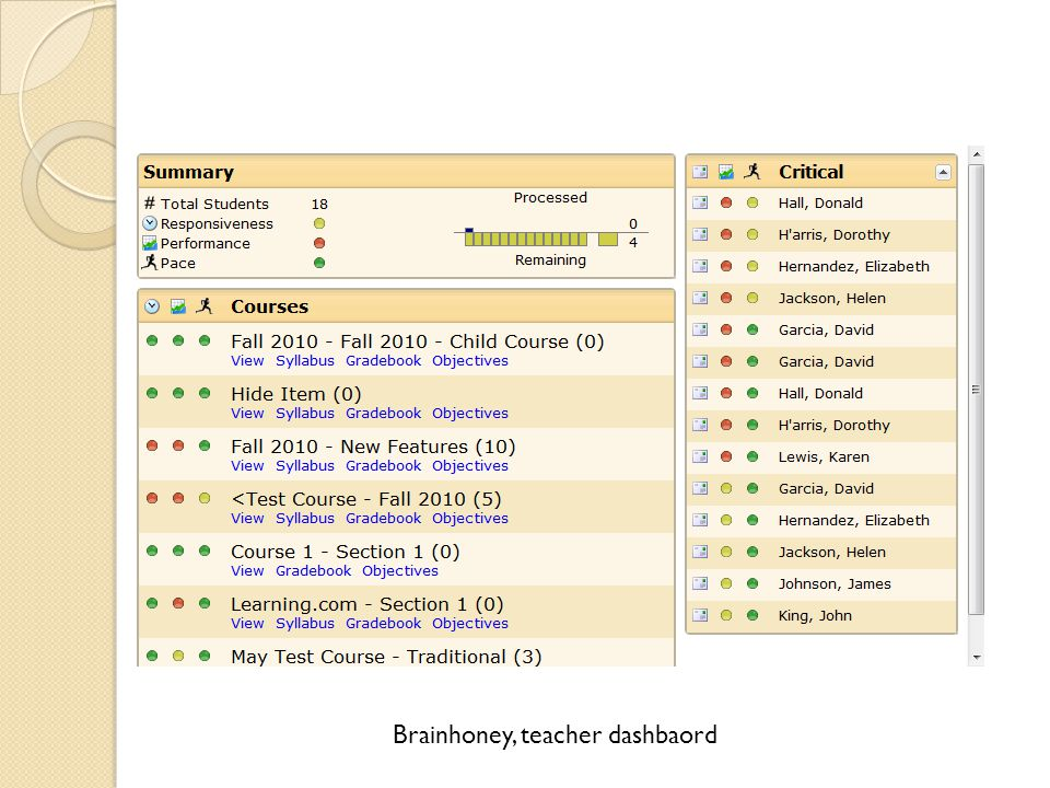 Brainhoney, teacher dashbaord