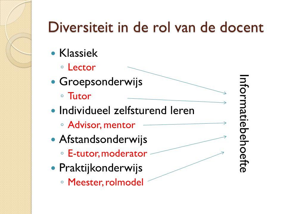 Diversiteit in de rol van de docent