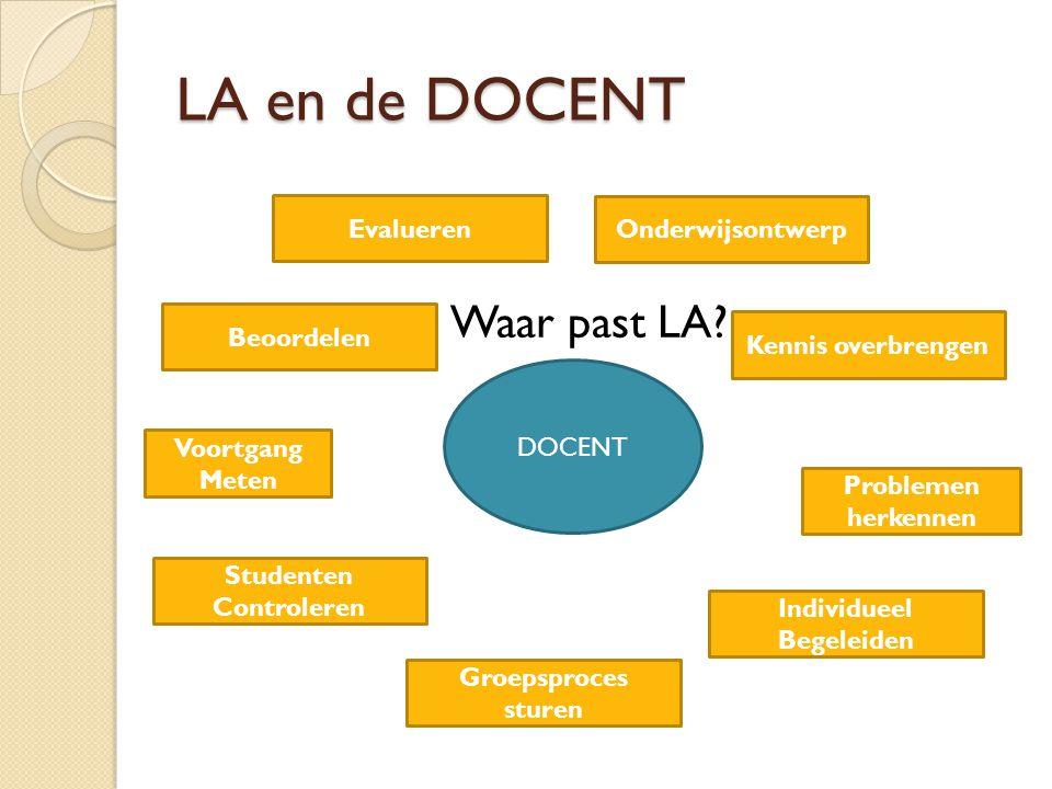 LA en de DOCENT Waar past LA Evalueren Onderwijsontwerp Beoordelen