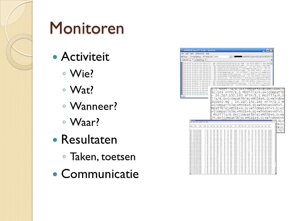 Monitoren Activiteit Resultaten Communicatie Wie Wat Wanneer Waar