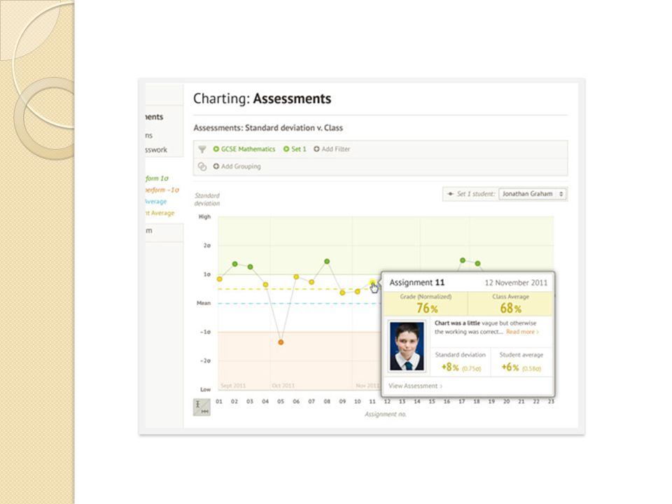 Dashboard, src: http://www.arbor-education.com/why_arbor.html