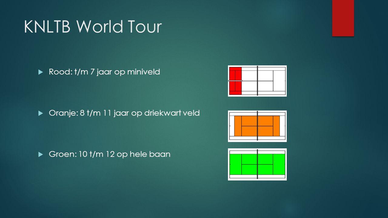 KNLTB World Tour Rood: t/m 7 jaar op miniveld