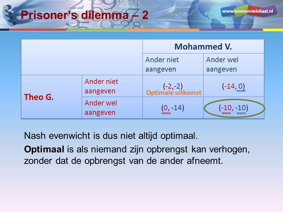 Prisoner s dilemma – 2 Mohammed V. Theo G.