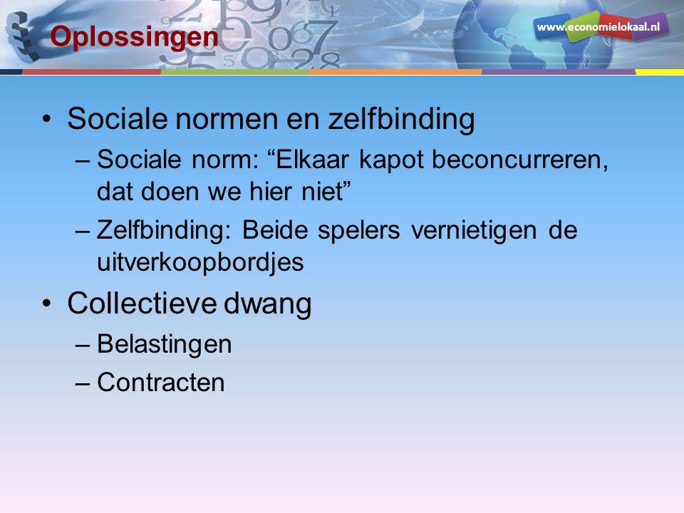 Sociale normen en zelfbinding