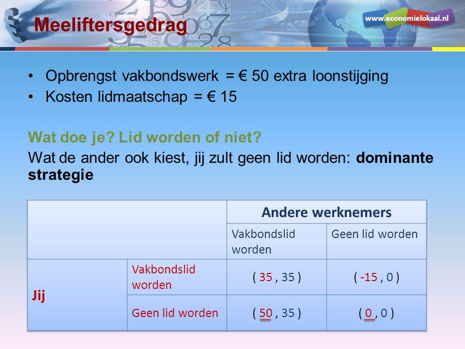 Meeliftersgedrag Opbrengst vakbondswerk = € 50 extra loonstijging