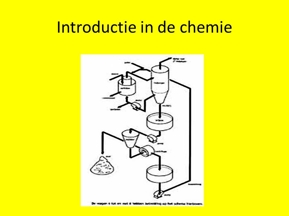 Introductie in de chemie