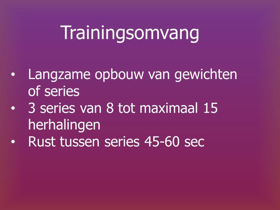 Trainingsomvang Langzame opbouw van gewichten of series