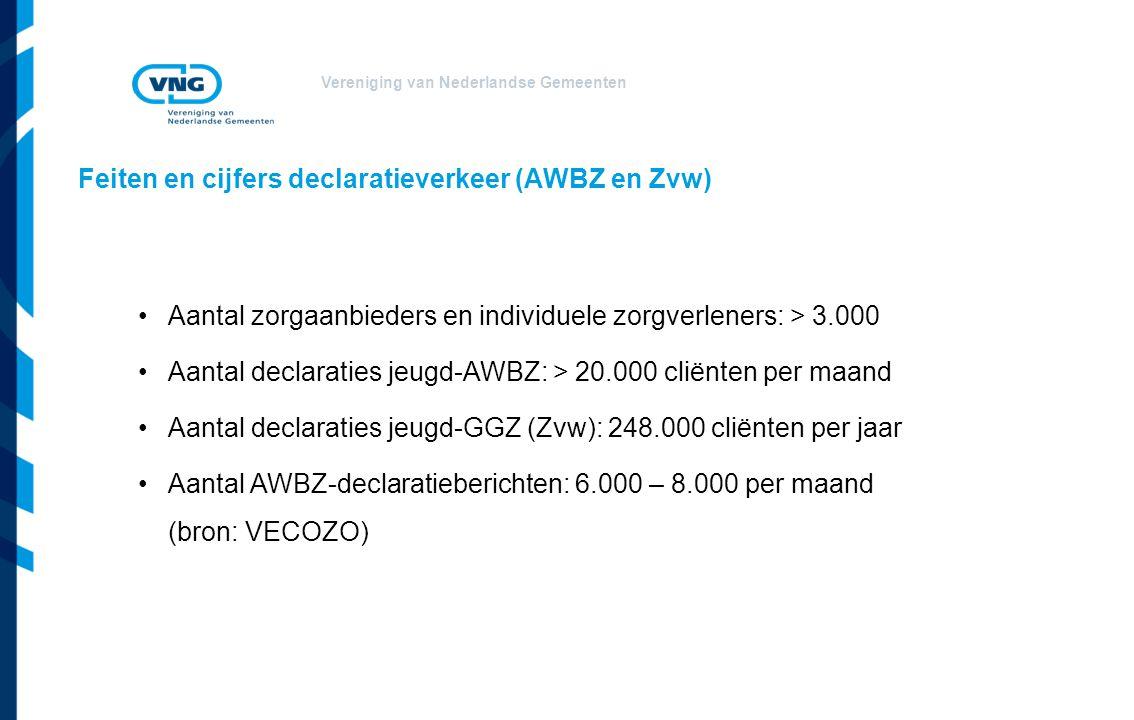 Feiten en cijfers declaratieverkeer (AWBZ en Zvw)