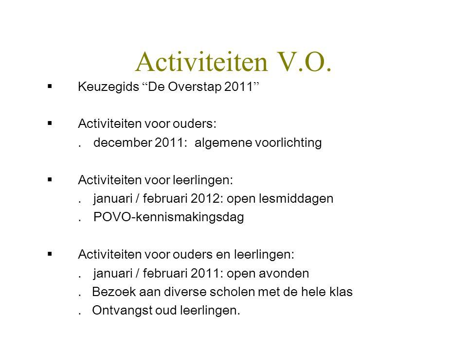 Activiteiten V.O. Keuzegids De Overstap 2011