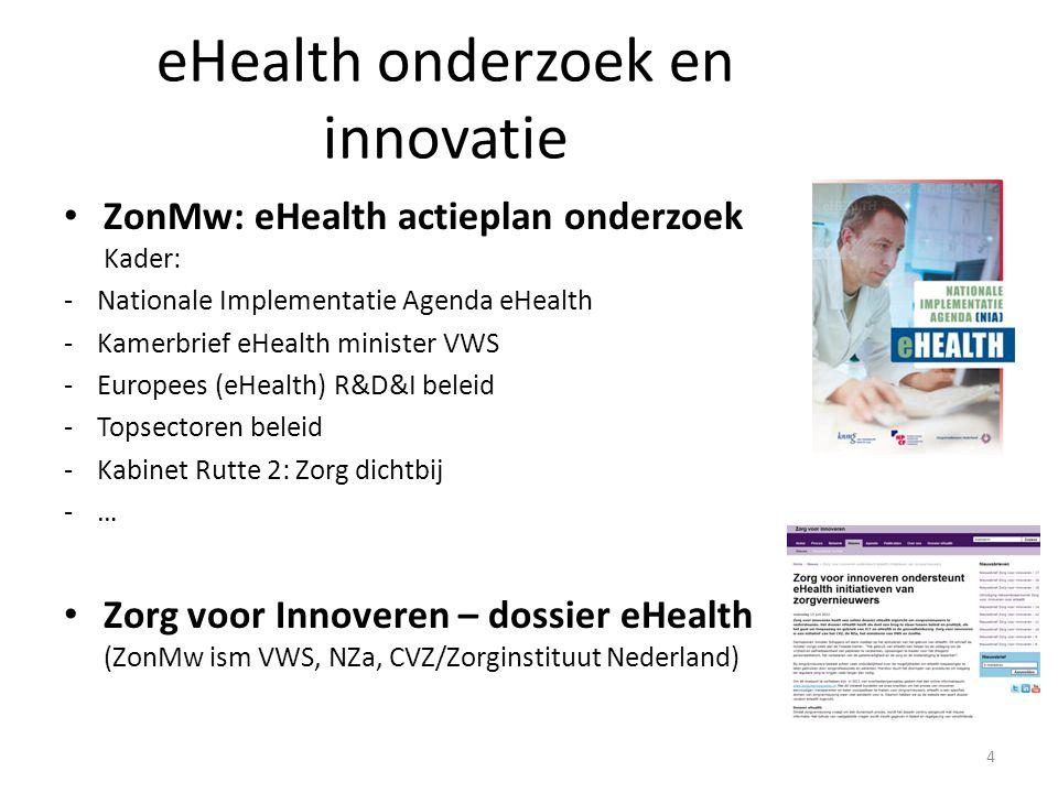 eHealth onderzoek en innovatie