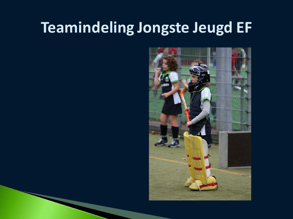 Teamindeling Jongste Jeugd EF