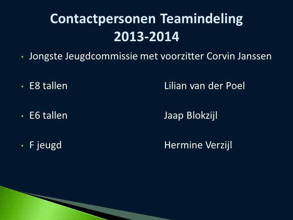 Contactpersonen Teamindeling 2013-2014