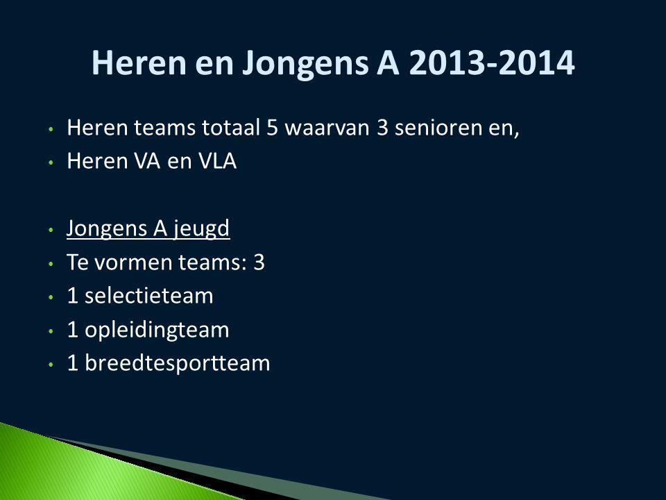 Heren en Jongens A 2013-2014 Heren teams totaal 5 waarvan 3 senioren en, Heren VA en VLA. Jongens A jeugd.