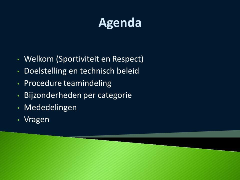 Agenda Welkom (Sportiviteit en Respect)