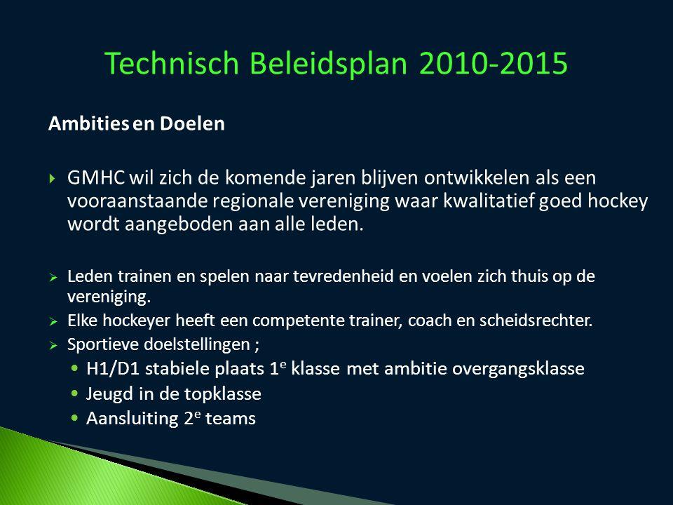 Technisch Beleidsplan 2010-2015
