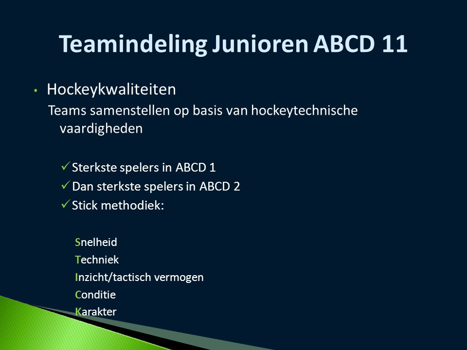 Teamindeling Junioren ABCD 11
