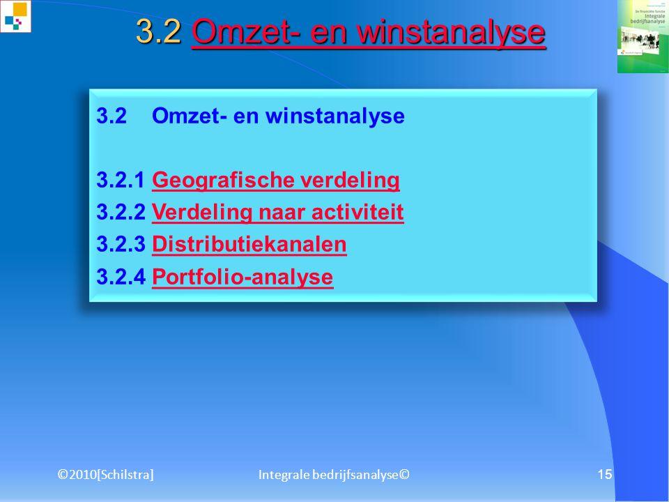 3.2 Omzet- en winstanalyse