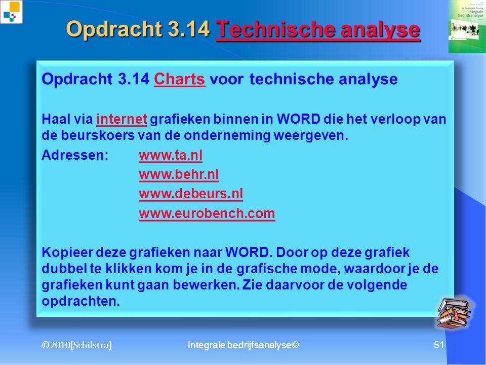 Opdracht 3.14 Technische analyse