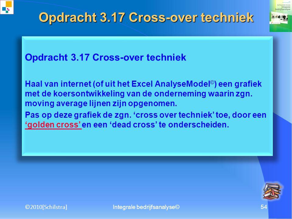 Opdracht 3.17 Cross-over techniek