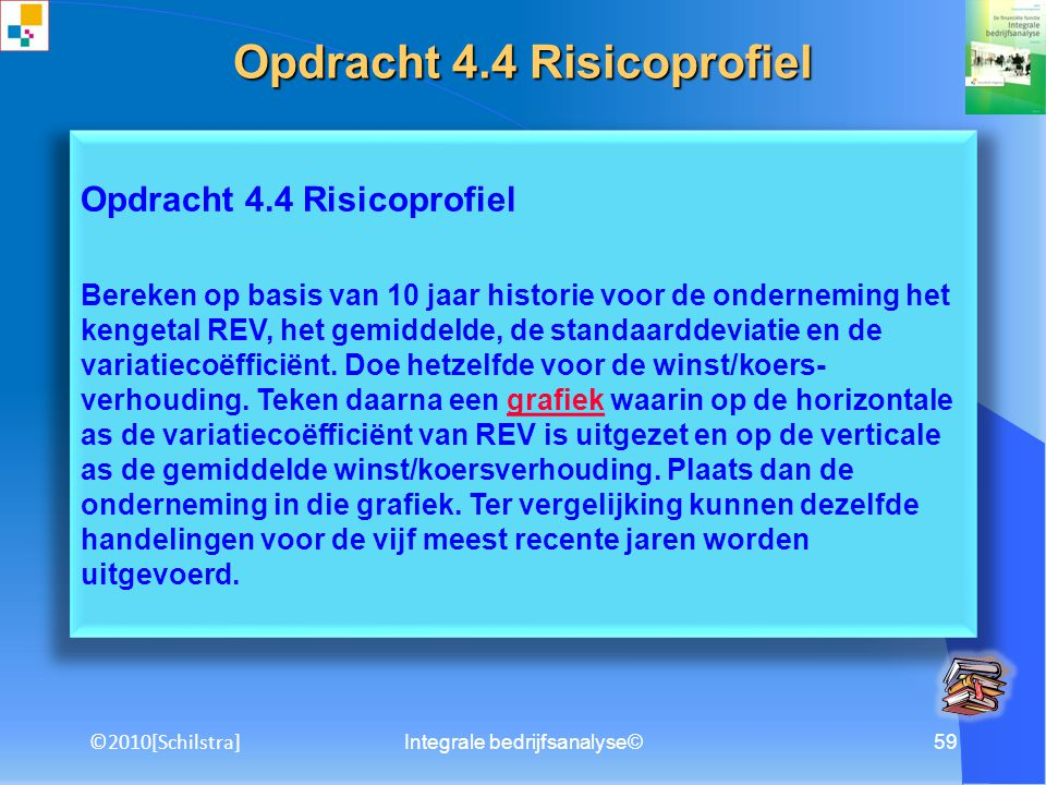 Opdracht 4.4 Risicoprofiel