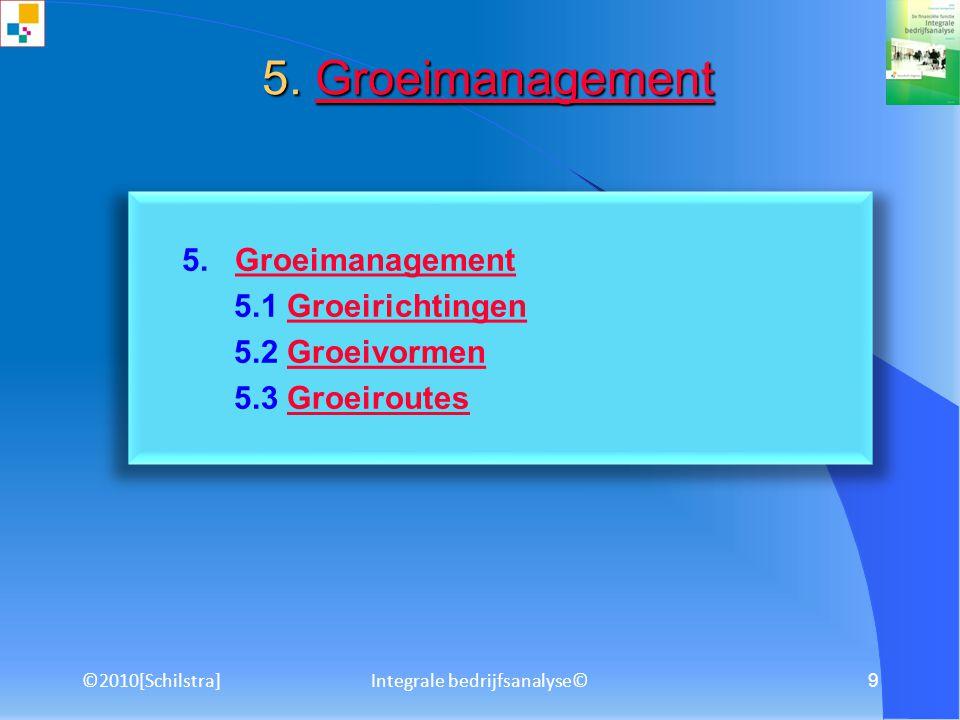 Integrale bedrijfsanalyse©