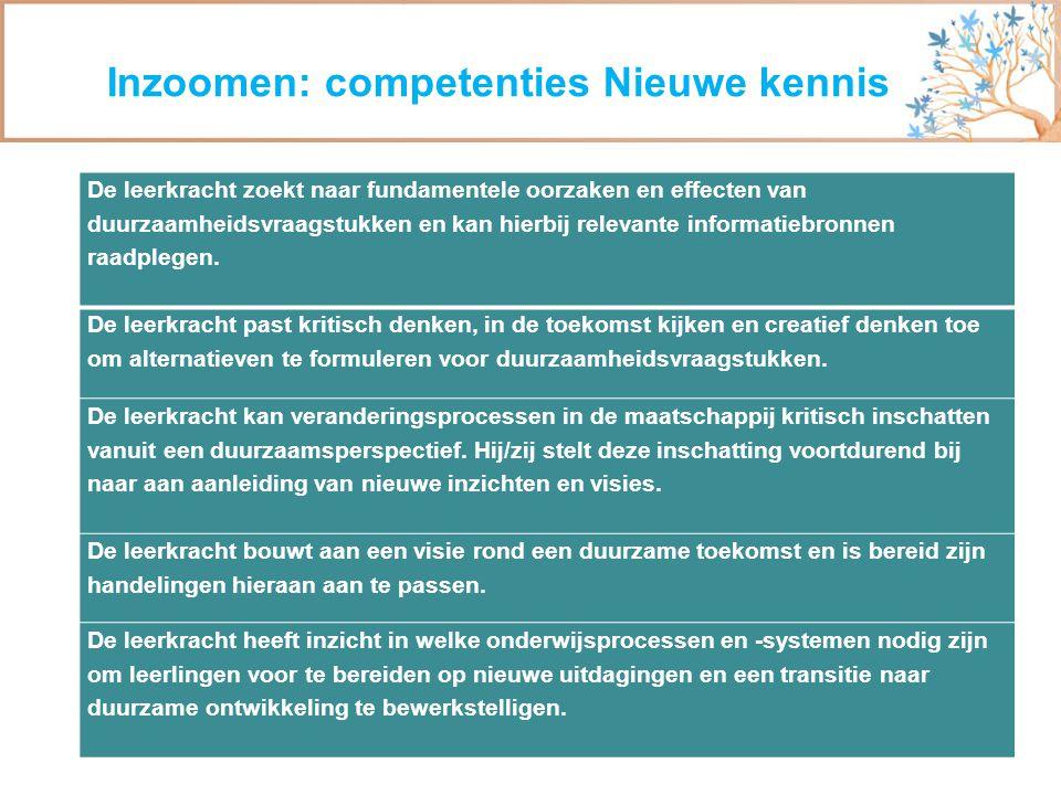 Inzoomen: competenties Nieuwe kennis