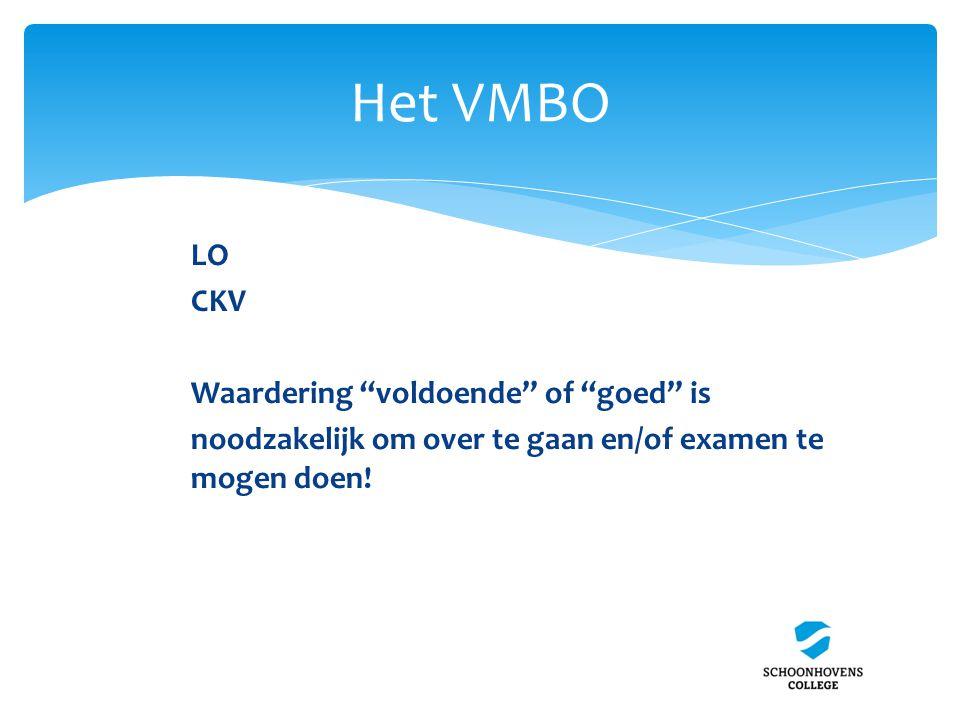 Het VMBO LO CKV Waardering voldoende of goed is