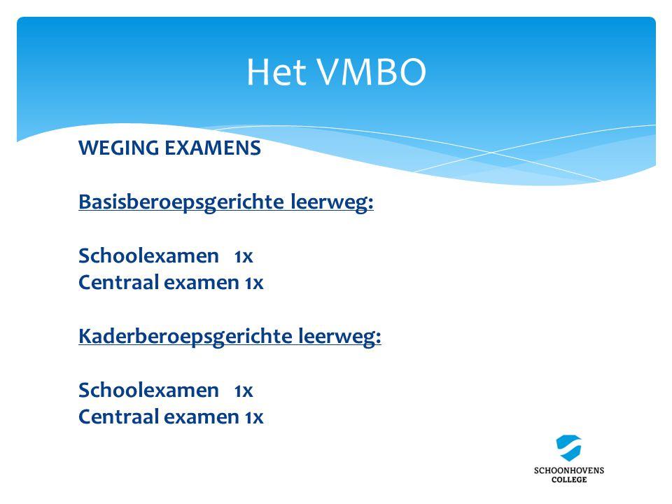 Het VMBO WEGING EXAMENS Basisberoepsgerichte leerweg: Schoolexamen 1x