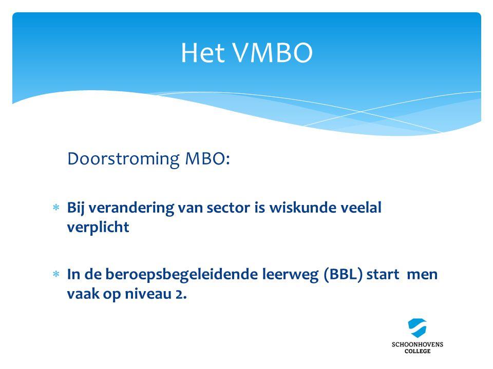 Het VMBO Doorstroming MBO: