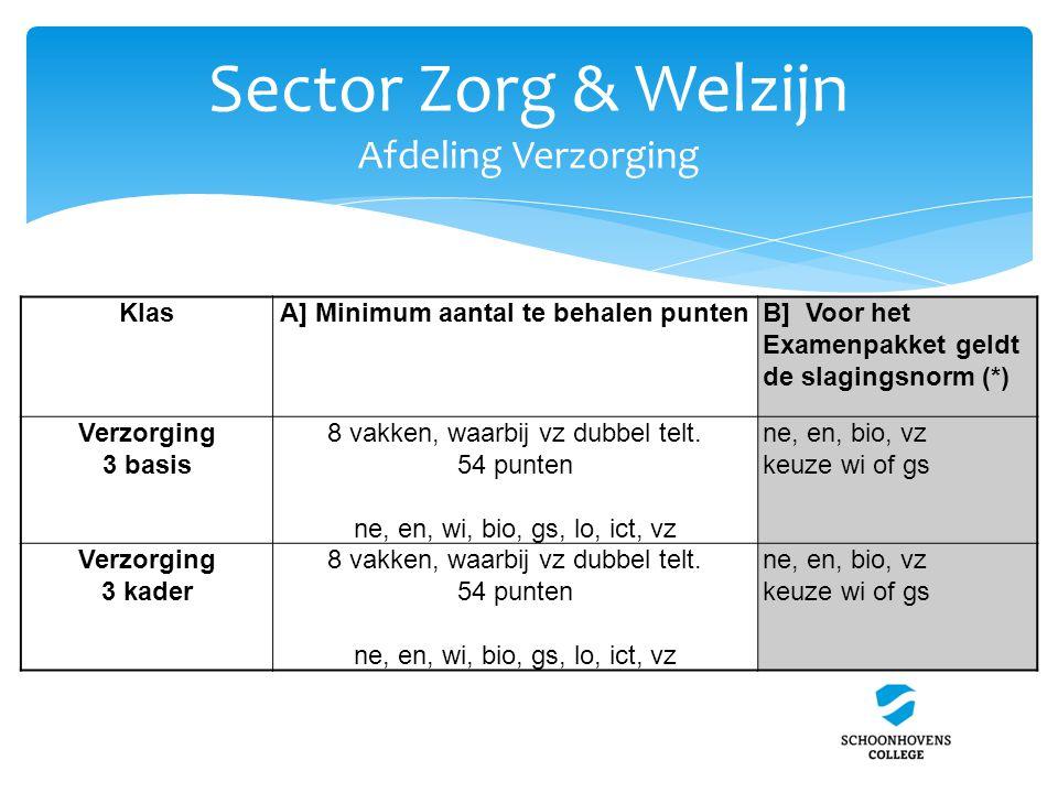 Sector Zorg & Welzijn Afdeling Verzorging