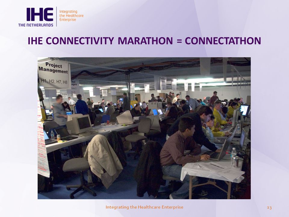 IHE CONNECTIVITY MARATHON = CONNECTATHON