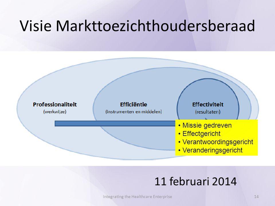 Visie Markttoezichthoudersberaad