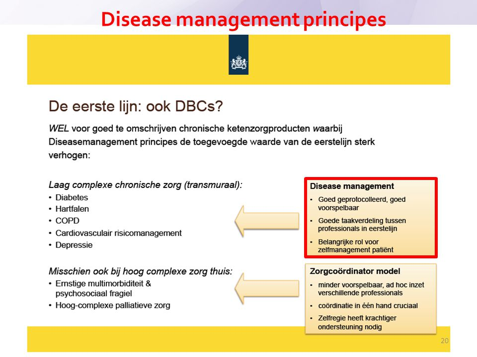 Disease management principes