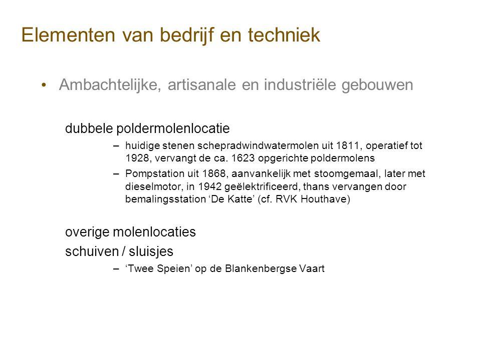 Elementen van bedrijf en techniek