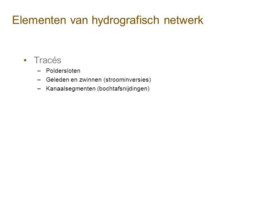 Elementen van hydrografisch netwerk