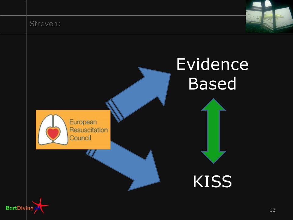 Evidence Based KISS Streven: