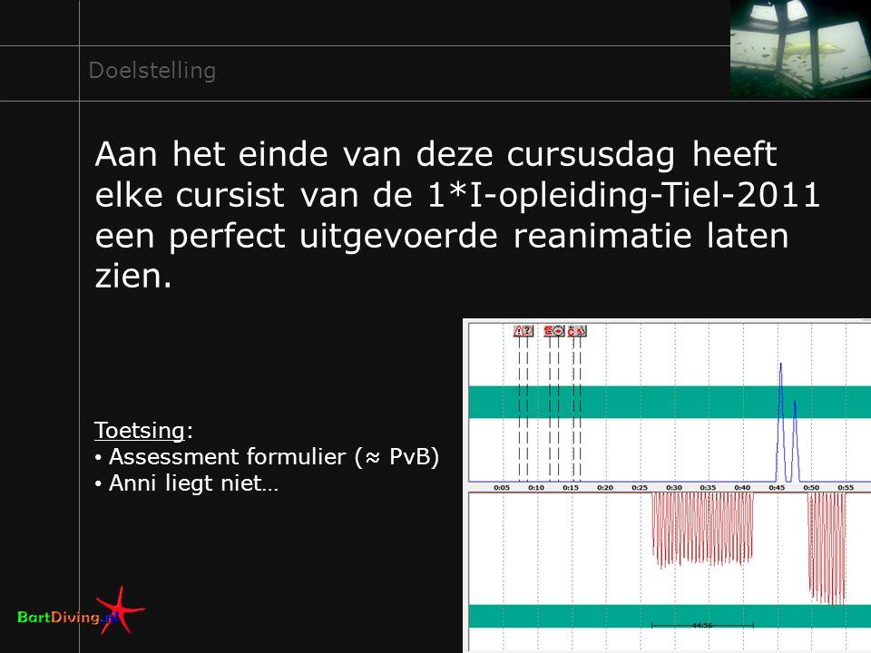 Doelstelling Aan het einde van deze cursusdag heeft elke cursist van de 1*I-opleiding-Tiel-2011 een perfect uitgevoerde reanimatie laten zien.