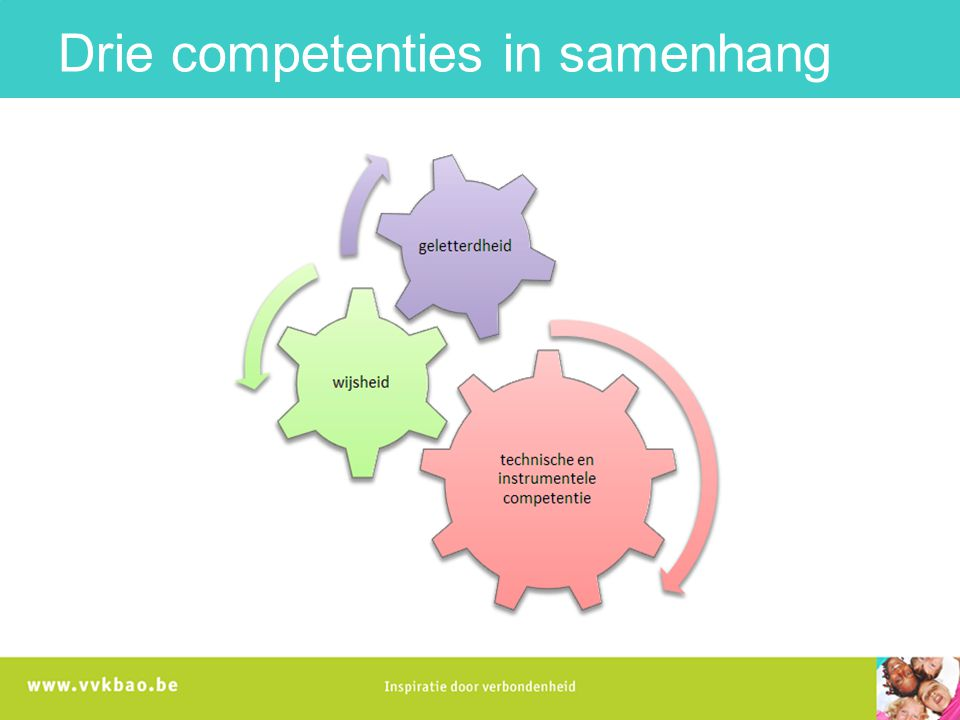 Drie competenties in samenhang