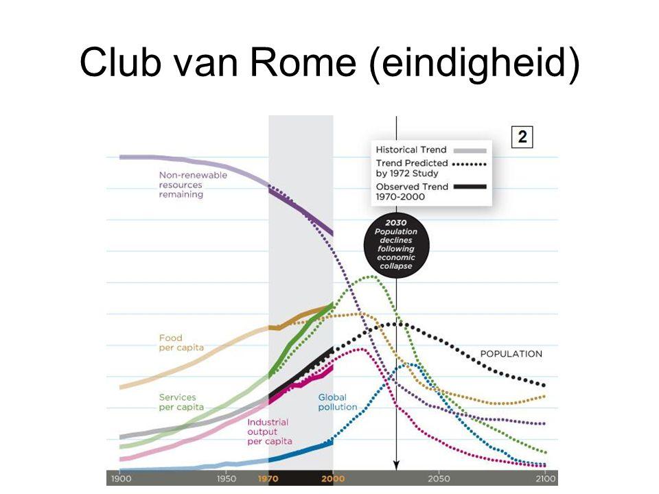 Club van Rome (eindigheid)