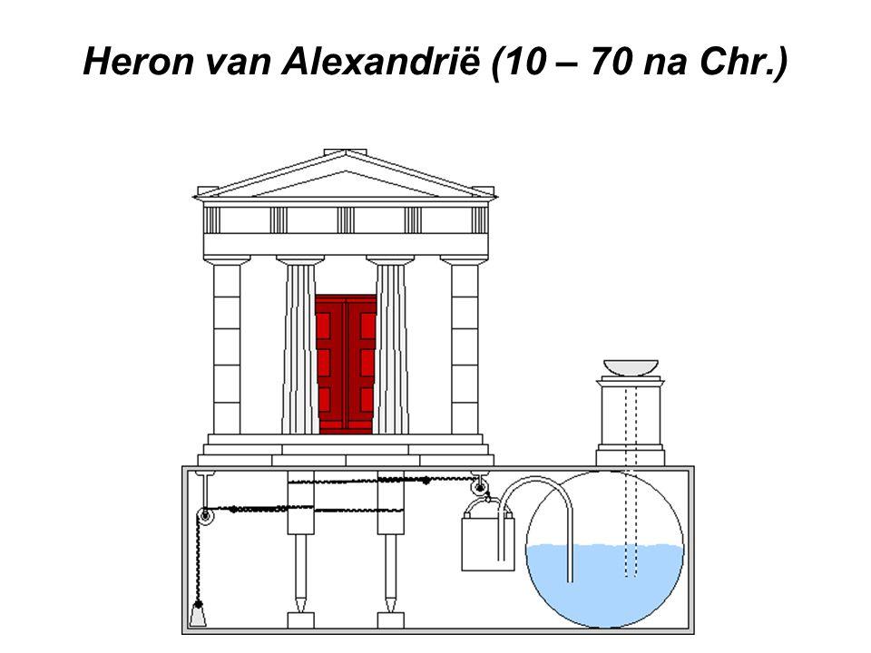 Heron van Alexandrië (10 – 70 na Chr.)