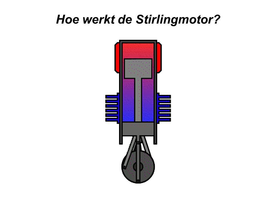 Hoe werkt de Stirlingmotor