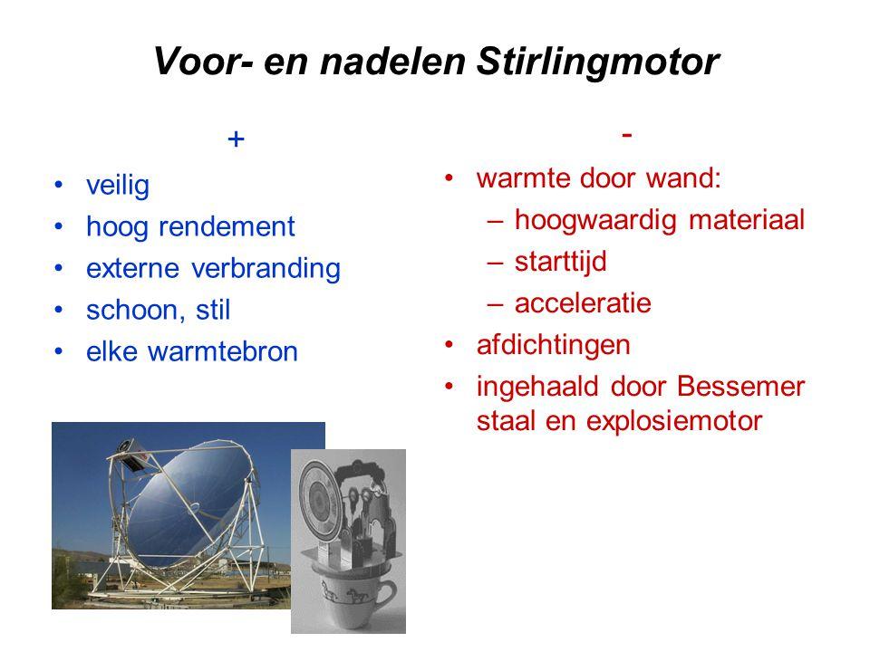 Voor- en nadelen Stirlingmotor
