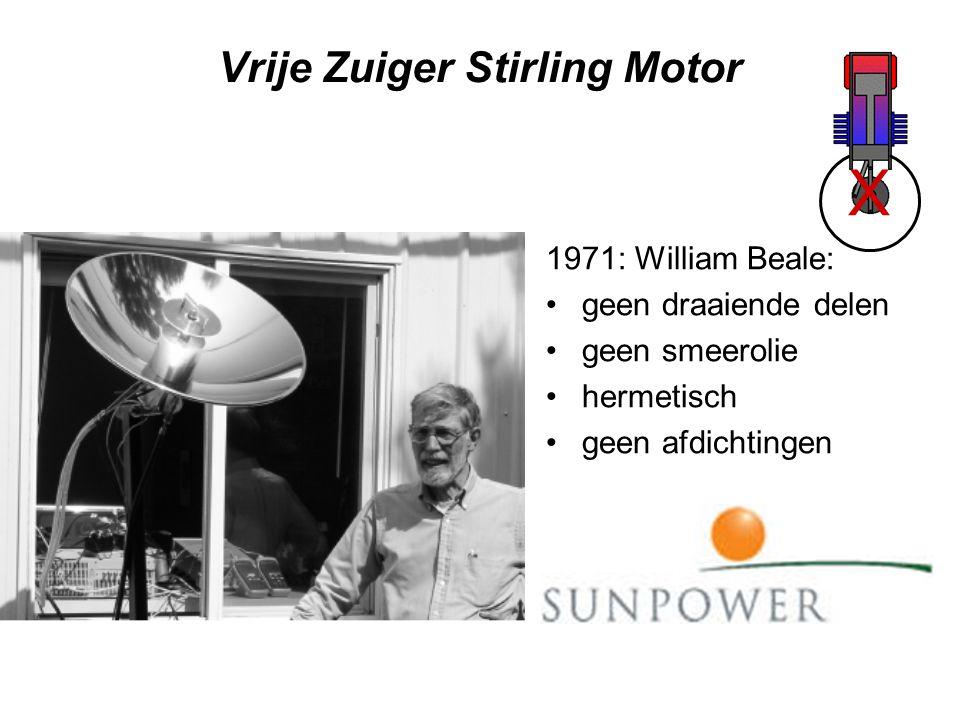 Vrije Zuiger Stirling Motor
